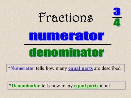 Fractions *Numerator tells how many equal parts are described. *Denominator tells how many equal parts in all.