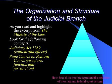 The Organization and Structure of the Judicial Branch As you read and highlight the excerpt from The Majesty of the Law, Look for the following concepts: