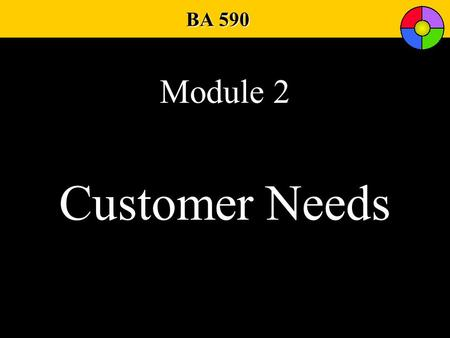 BA 590 Module 2 Customer Needs. Key Terms Model of Buyer Behavior PSSP Pyramid Problem Solving Purchase Situation Organizational Buyer Needs.