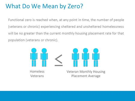 What Do We Mean by Zero? Functional zero is reached when, at any point in time, the number of people (veterans or chronic) experiencing sheltered and unsheltered.