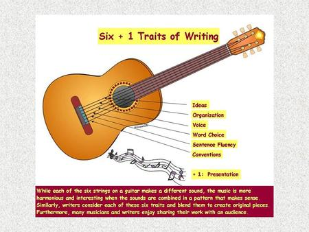 A More Detailed Look at the 6 + 1 Traits of Writing +1.