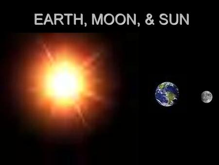 EARTH, MOON, & SUN. Earth's movement in space. Earth rotates on it's imaginary axis. This imaginary line (axis) passes through the Earth at it's North.