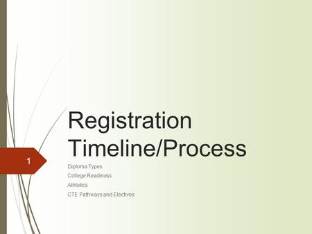 1 Registration Timeline/Process Diploma Types College Readiness Athletics CTE Pathways and Electives 1.