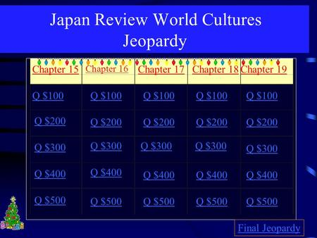 Japan Review World Cultures Jeopardy Chapter 15 Chapter 16 Chapter 17Chapter 18Chapter 19 Q $100 Q $200 Q $300 Q $400 Q $500 Q $100 Q $200 Q $300 Q $400.
