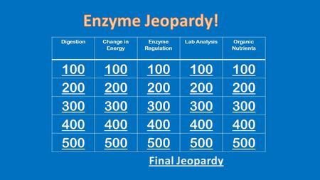 DigestionChange in Energy Enzyme Regulation Lab AnalysisOrganic Nutrients 100 200 300 400 500.
