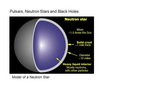 black holes and relativistic stars - photo #36
