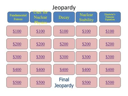 Jeopardy $100 Fundamental Forces Uses for Nuclear Physics Decay Nuclear Stability Einstein's Famous Equation $200 $300 $400 $500 $400 $300 $200 $100 $500.