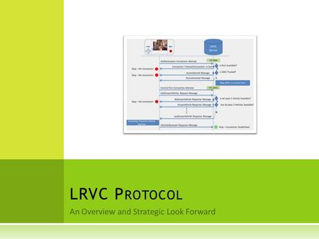 An Overview and Strategic Look Forward LRVC P ROTOCOL.