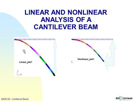 MAR120 - Cantilever Beam LINEAR AND NONLINEAR ANALYSIS OF A CANTILEVER BEAM.