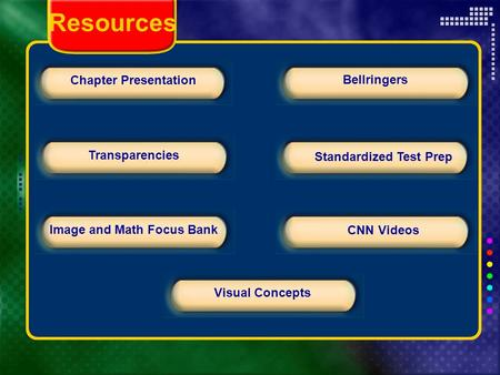 Chapter Presentation Transparencies Image and Math Focus Bank Bellringers Standardized Test Prep CNN Videos Visual Concepts Resources.