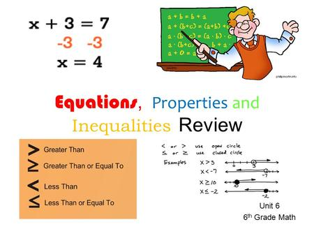 Equations, Properties and Inequalities Review Unit 6 6 th Grade Math.