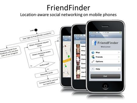 FriendFinder Location-aware social networking on mobile phones.