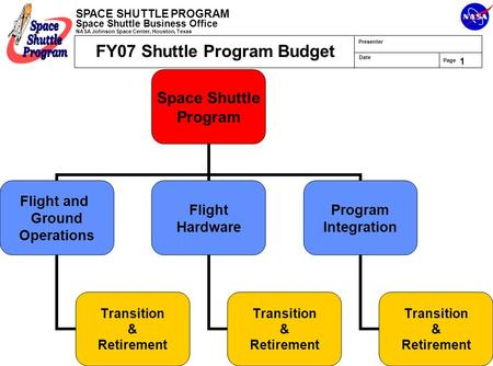 SPACE SHUTTLE PROGRAM Space Shuttle Business Office NASA Johnson Space Center, Houston, Texas Presenter Date Page 1 Space Shuttle Program Flight and Ground.