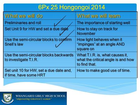 6Px 25 Hongongoi 2014 What we will do What we will learn Preliminaries and roll The importance of starting well Set Unit 9 for HW and set a due date How.