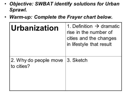 Objective: SWBAT identify solutions for Urban Sprawl. Warm-up: Complete the Frayer chart below. Urbanization 1. Definition  dramatic rise in the number.