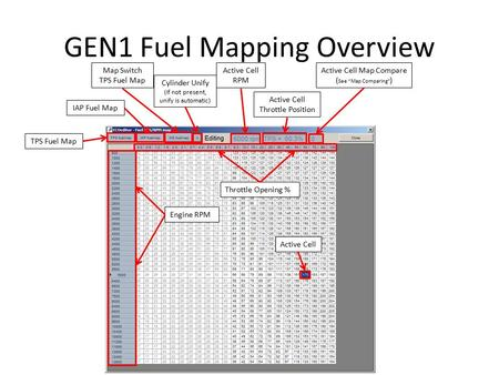 "GEN1 Fuel Mapping Overview Engine RPM Throttle Opening % Active Cell Active Cell RPM Active Cell Throttle Position Active Cell Map Compare ( See ""Map Comparing"""