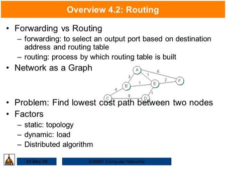23-Dec-154/598N: Computer Networks Overview 4.2: Routing Forwarding vs Routing –forwarding: to select an output port based on destination address and routing.