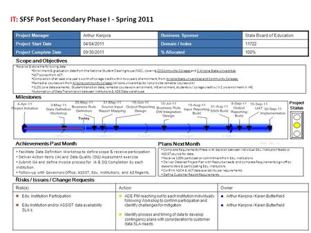 IT: SFSF Post Secondary Phase I - Spring 2011
