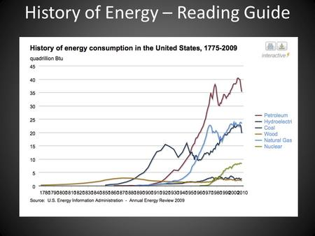 History of Energy – Reading Guide. ONE OF THE MOST IMPORTANT ACTIVITIES OF HUMAN LIFE IS PRODUCING AND CONSUMING ENERGY. HUMANS ARE FORCED TO RELY ON.
