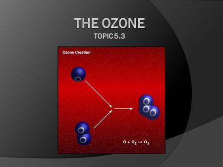 12 34  ozone (O 3 ) is both created and destroyed in the atmosphere  UV from the sun splits molecular oxygen (O 2 ) into single atoms (O) that then.