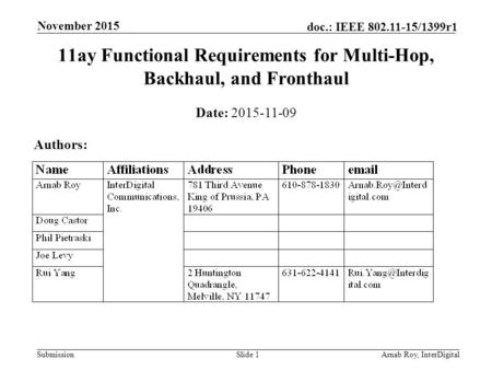 Submission doc.: IEEE 802.11-15/1399r1 November 2015 Arnab Roy, InterDigitalSlide 1 11ay Functional Requirements for Multi-Hop, Backhaul, and Fronthaul.