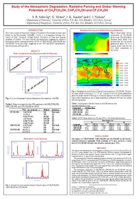 Study of the Atmospheric Degradation, Radiative Forcing and Global Warming Potentials of CH 2 FCH 2 OH, CHF 2 CH 2 OH and CF 3 CH 2 OH S. R. Sellevåg a,