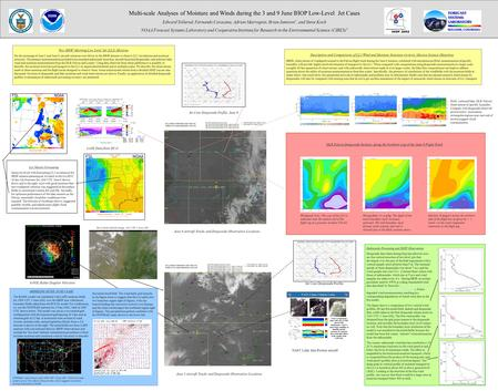 This is tes box Multi-scale Analyses of Moisture and Winds during the 3 and 9 June IHOP Low-Level Jet Cases Edward Tollerud, Fernando Caracena, Adrian.