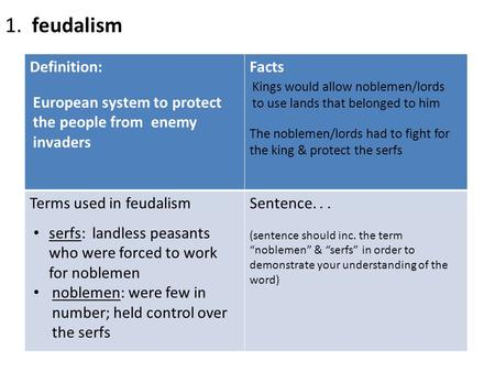 "Definition:Facts Terms used in feudalism Sentence... (sentence should inc. the term ""noblemen"" & ""serfs"" in order to demonstrate your understanding of."