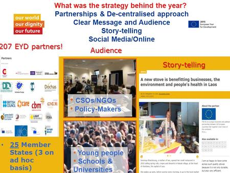 What was the strategy behind the year? Partnerships & De-centralised approach Clear Message and Audience Story-telling Social Media/Online 207 EYD partners!