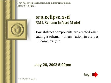 How abstract components are created when reading a schema – an animation in 9 slides -- complexType July 26, 2002 5:00pm This presentation will probably.