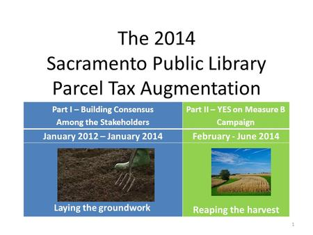 The 2014 Sacramento Public Library Parcel Tax Augmentation Part I – Building Consensus Among the Stakeholders Part II – YES on Measure B Campaign January.