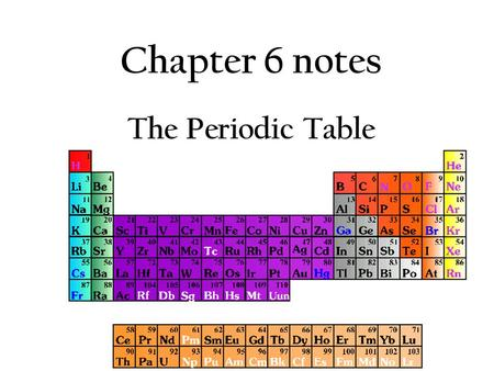 Chapter 6 notes The Periodic Table. Dobereiner – attempted to classify the elements in 1817. Triad – three elements with similar properties The middle.