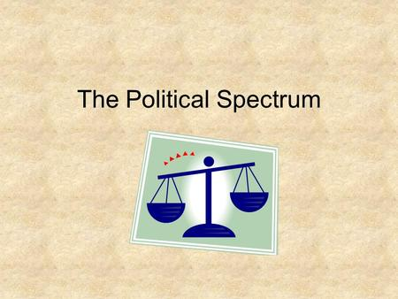The Political Spectrum. 1.Moderate 2.Independent 1.Left 2.Liberal 3.Democrat 1.Right 2.Conservative 3.Republican.
