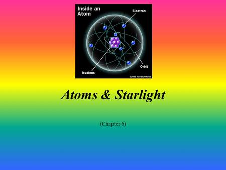 Atoms & Starlight (Chapter 6). Student Learning Objectives Describe properties and behavior of atoms Analyze types of spectra Explain the affects of light.