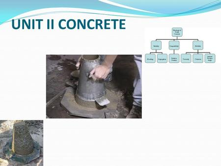 UNIT II CONCRETE. PROPERTIES OF FRESH CONCRETE Following are the important properties of fresh concrete Setting Workability Bleeding and Segregation Bleeding.