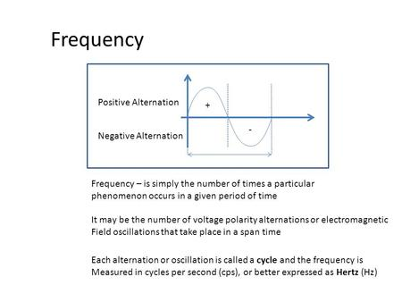 Frequency + - Positive Alternation Negative Alternation Frequency – is simply the number of times a particular phenomenon occurs in a given period of time.