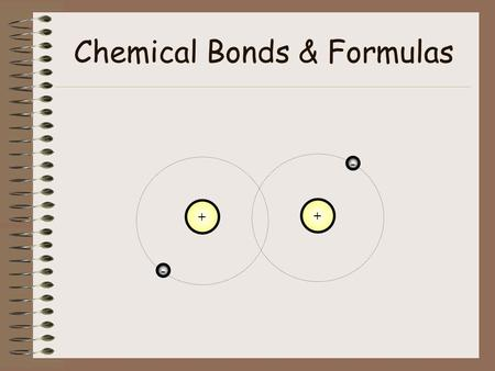 Chemical Bonds & Formulas + - + -. Chemical Bond A force of attraction that holds two atoms together Has a significant effect on chemical and physical.