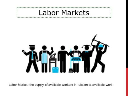 Labor Markets Labor Market: the supply of available workers in relation to available work.
