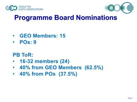 Page 1 Programme Board Nominations GEO Members: 15 POs: 9 PB ToR: 16-32 members (24) 40% from GEO Members (62.5%) 40% from POs (37.5%)