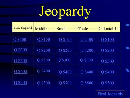 Jeopardy New England MiddleSouthTradeColonial Life Q $100 Q $200 Q $300 Q $400 Q $500 Q $100 Q $200 Q $300 Q $400 Q $500 Final Jeopardy.