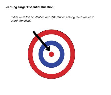 Learning Target Essential Question: What were the similarities and differences among the colonies in North America?