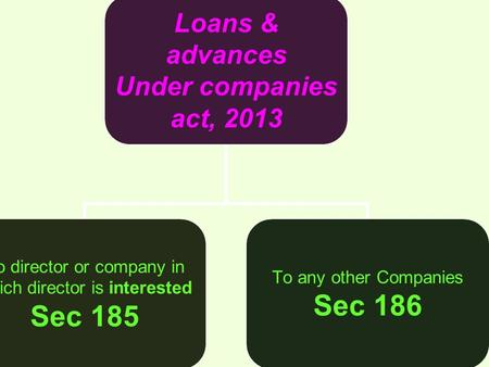Loans & advances Under companies act, 2013 To director or company in which director is interested Sec 185 To any other Companies Sec 186.
