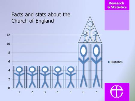 Research & Statistics Facts and stats about the Church of England.