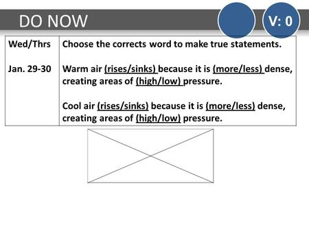 DO NOW V: 0 Wed/Thrs Jan. 29-30 Choose the corrects word to make true statements. Warm air (rises/sinks) because it is (more/less) dense, creating areas.