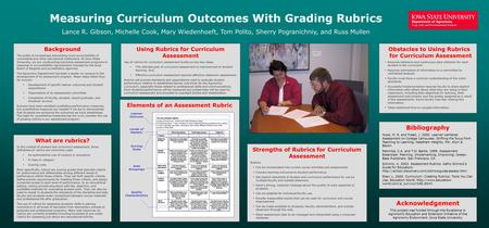 Measuring Curriculum Outcomes With Grading Rubrics Lance R. Gibson, Michelle Cook, Mary Wiedenhoeft, Tom Polito, Sherry Pogranichniy, and Russ Mullen Background.