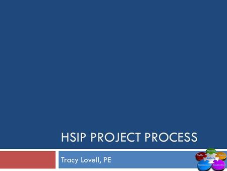Tracy Lovell, PE HSIP PROJECT PROCESS. HSIP Process  Identify the location – RD Corridor, Emphasis Area, etc.  Conduct Road Safety Audit with multi-disciplinary.