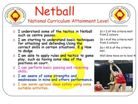 3  I understand some of the tactics in Netball such as centre passes.  I am starting to understand basic techniques for attacking and defending.Using.
