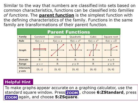 Similar to the way that numbers are classified into sets based on common characteristics, functions can be classified into families of functions. The parent.