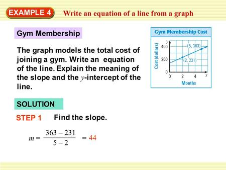 EXAMPLE 4 Write an equation of a line from a graph Gym Membership The graph models the total cost of joining a gym. Write an equation of the line. Explain.