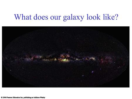 What does our galaxy look like?